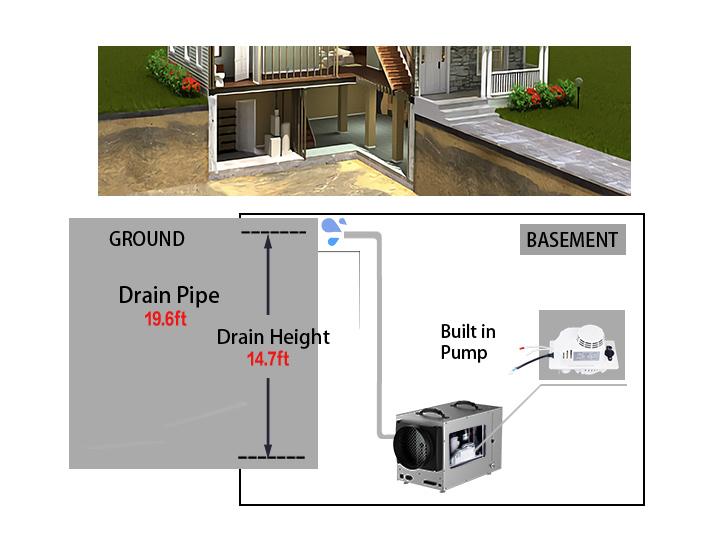 How to choose a basement dehumidifier